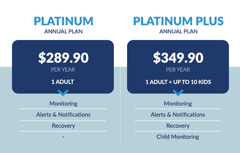 PLATINUM Annual Plan $289.90/year 1 Adult Monitoring Alerts & Notifications Recovery PLATINUM PLUS Annual Plan $349.90/year 1 Adult + up to 10 kids Monitoring Alerts & Notifications Recovery Child Monitoring