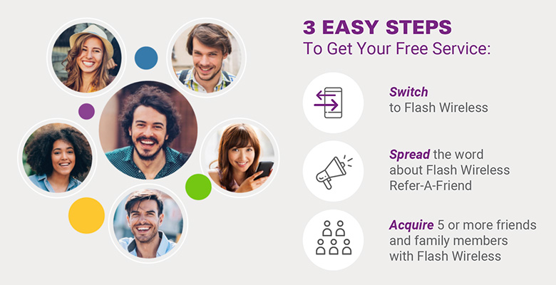 3 easy to get your free service. Switch to Flash Wireless. Spread the Word. Acquire 5 friends or family with Flash Wireless.