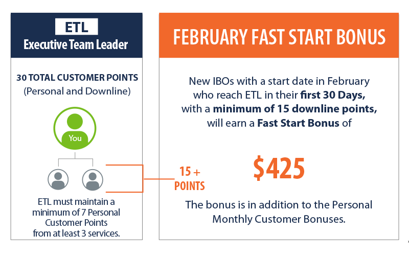 February fast start bonus plan